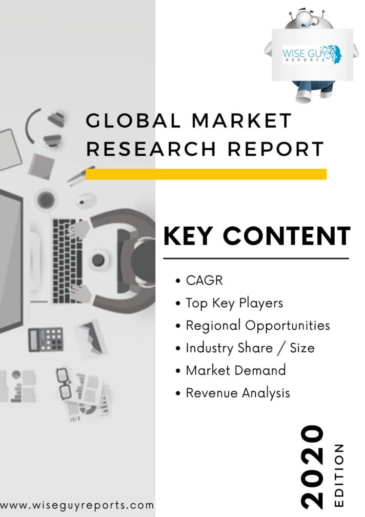Global Traditional Wound Care Market - 2020-2026